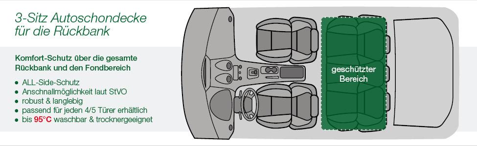 Doctor Bark 3-Sitz Autodecke