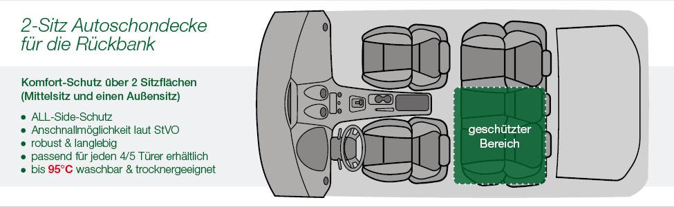 Doctor Bark 2-Sitz Autodecke