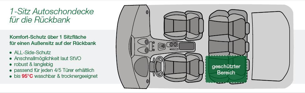 Doctor Bark 1-Sitz Autodecke