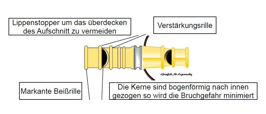 Deubelli Hundepfeife Doppeltöner S11 180° gedreht